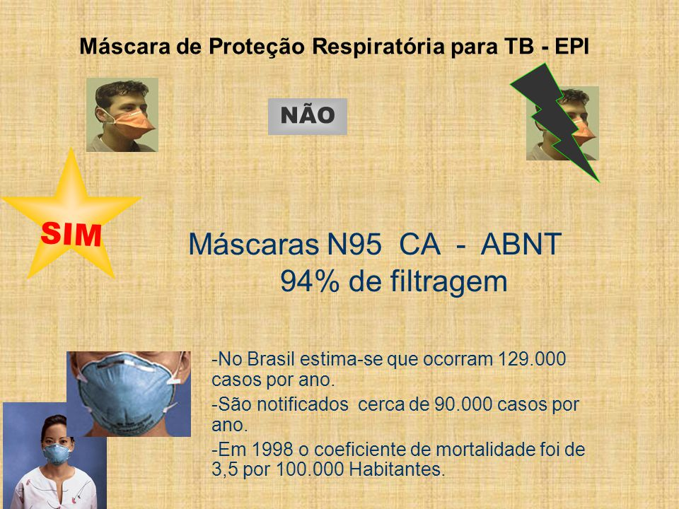Máscara de Proteção Respiratória para TB - EPI Máscaras N95 CA - ABNT 94% de filtragem -No Brasil estima-se que ocorram 129.000 casos por ano. -São no