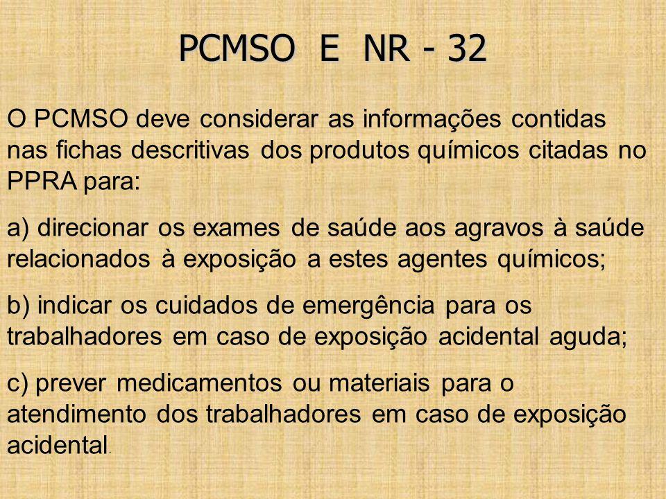 O PCMSO deve considerar as informações contidas nas fichas descritivas dos produtos químicos citadas no PPRA para: a) direcionar os exames de saúde ao