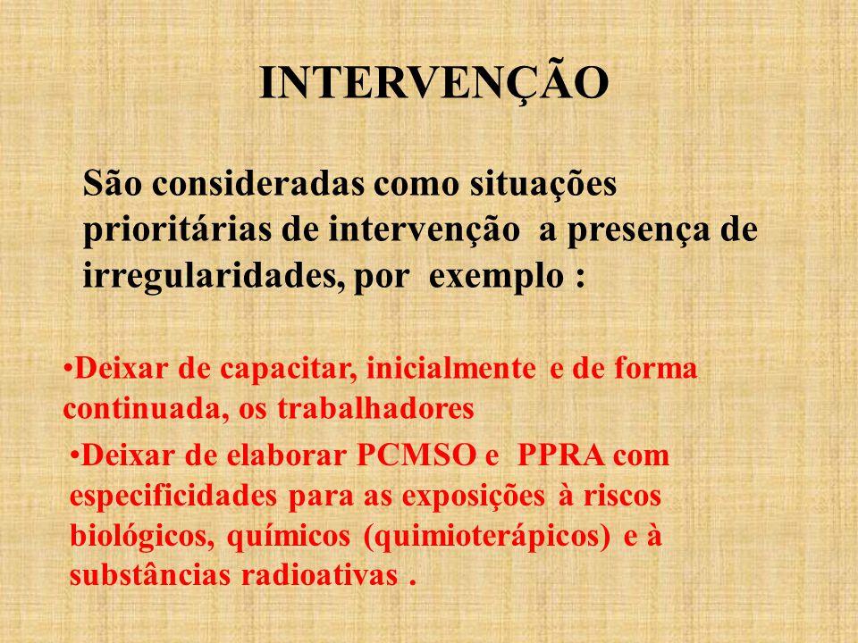 INTERVENÇÃO São consideradas como situações prioritárias de intervenção a presença de irregularidades, por exemplo : Deixar de capacitar, inicialmente