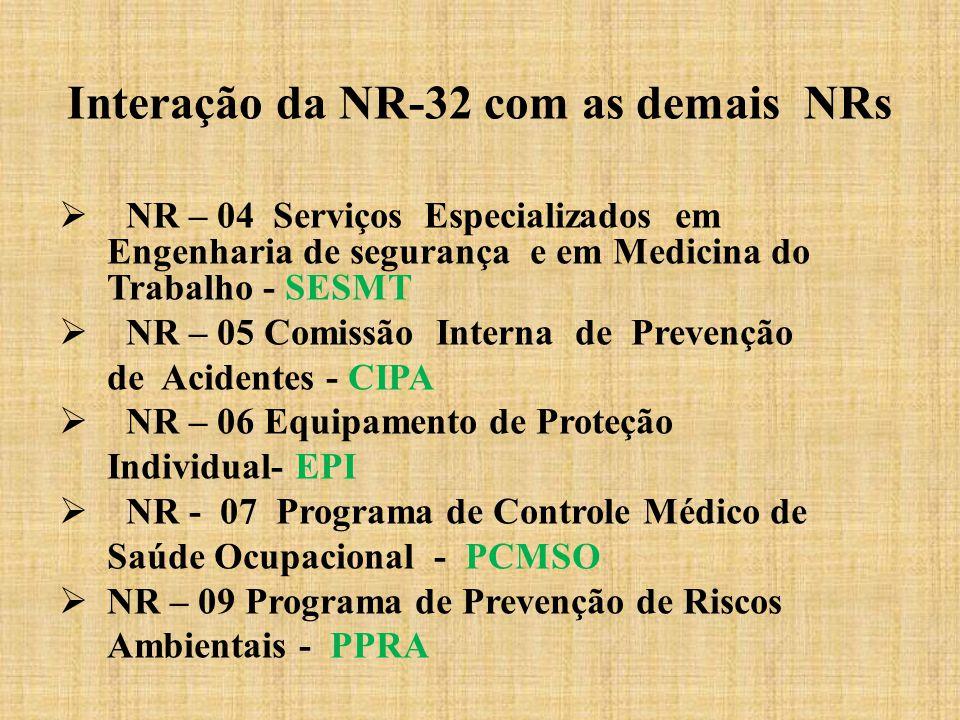  NR – 04 Serviços Especializados em Engenharia de segurança e em Medicina do Trabalho - SESMT  NR – 05 Comissão Interna de Prevenção de Acidentes -