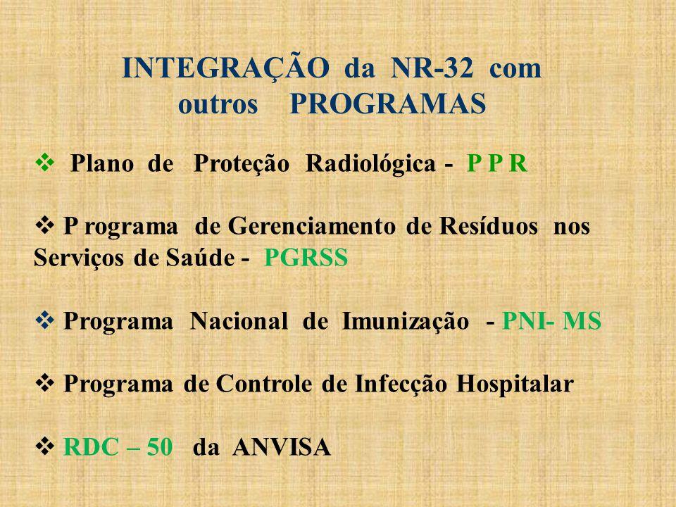  Plano de Proteção Radiológica - P P R  P rograma de Gerenciamento de Resíduos nos Serviços de Saúde - PGRSS  Programa Nacional de Imunização - PNI