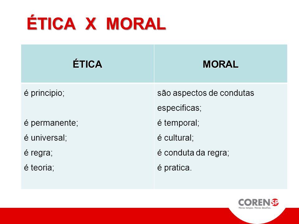 24/10/2014 14:21 DEFINIÇÃO A ética é ainda indispensável ao profissional, porque na ação humana