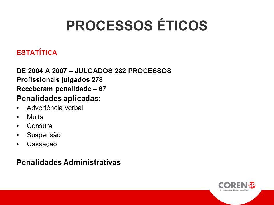 PROCESSO ÉTICO Enfermeiro Registrou a consulta de Enfermagem sem a presença do paciente.