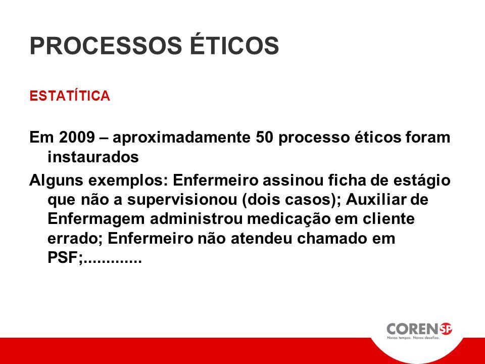 PROCESSOS ÉTICOS ESTATÍTICA Em 2009 – aproximadamente 50 processo éticos foram instaurados Alguns exemplos: Enfermeiro assinou ficha de estágio que não a supervisionou (dois casos); Auxiliar de Enfermagem administrou medicação em cliente errado; Enfermeiro não atendeu chamado em PSF;.............