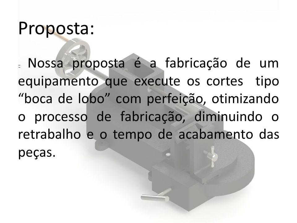 """Proposta: Nossa proposta é a fabricação de um equipamento que execute os cortes tipo """"boca de lobo"""" com perfeição, otimizando o processo de fabricação"""