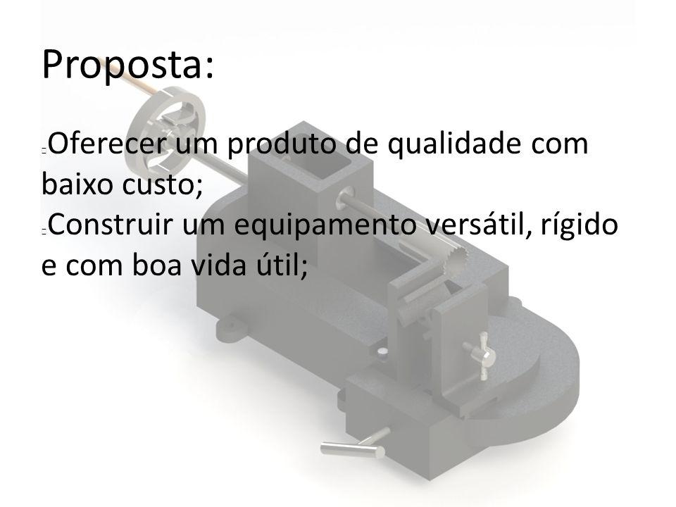 Proposta: Oferecer um produto de qualidade com baixo custo; Construir um equipamento versátil, rígido e com boa vida útil;