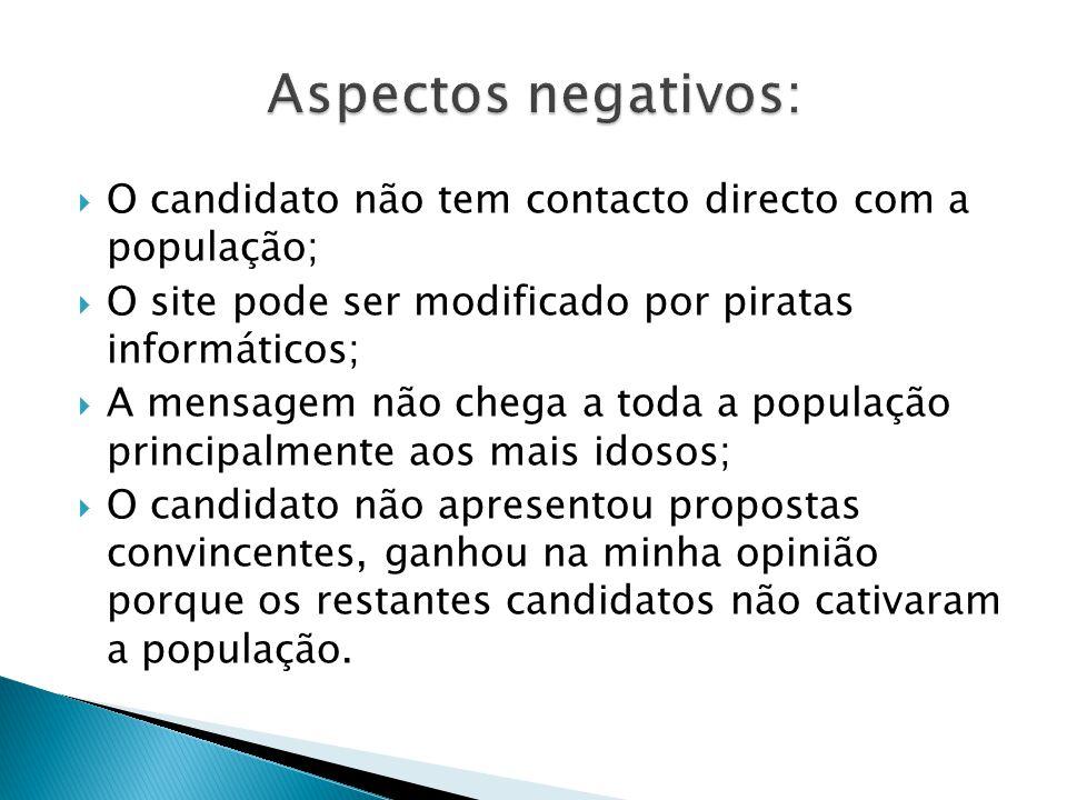  O candidato não tem contacto directo com a população;  O site pode ser modificado por piratas informáticos;  A mensagem não chega a toda a populaç