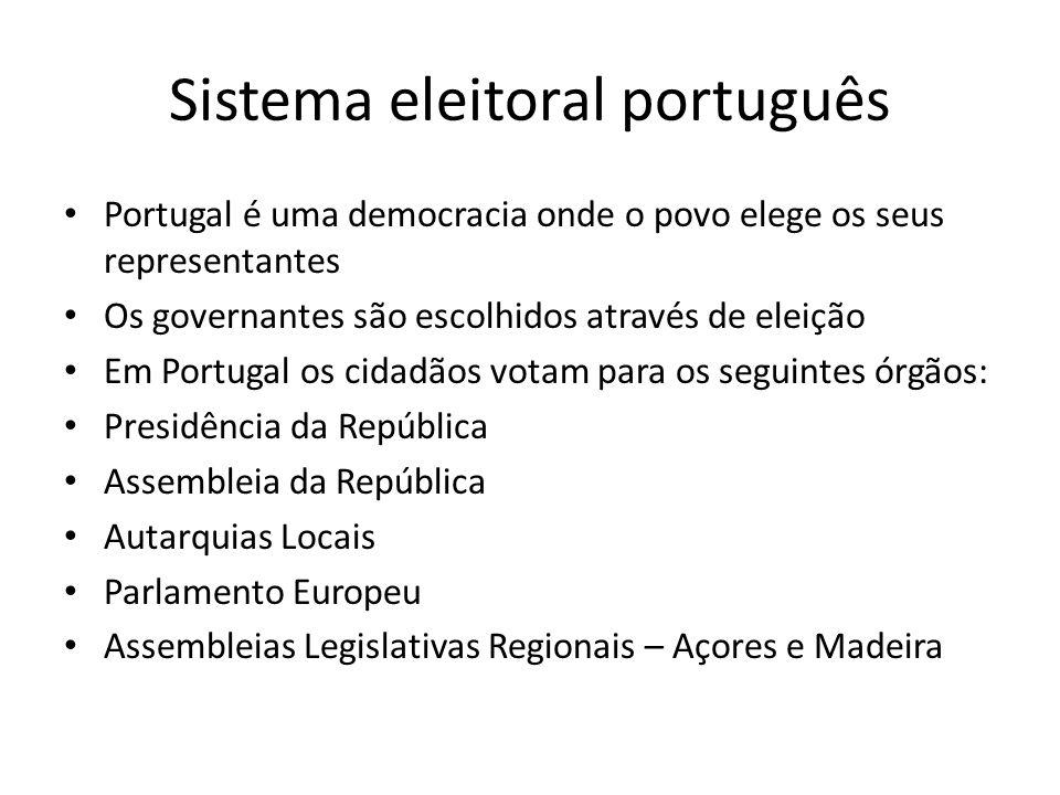 Sistema eleitoral português Portugal é uma democracia onde o povo elege os seus representantes Os governantes são escolhidos através de eleição Em Por