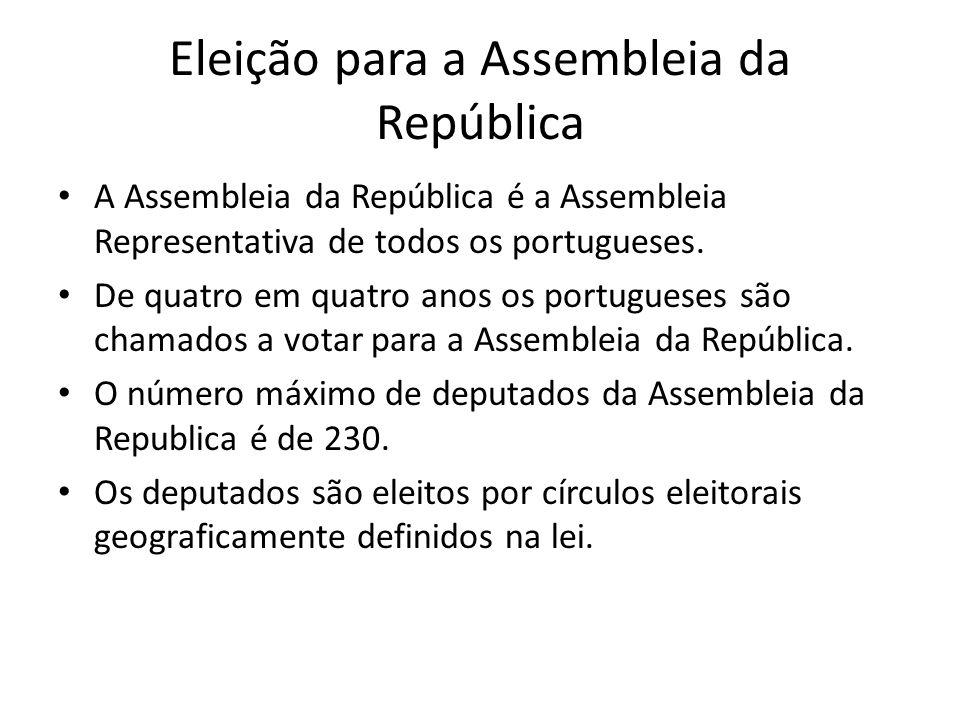 Eleição para a Assembleia da República A Assembleia da República é a Assembleia Representativa de todos os portugueses. De quatro em quatro anos os po