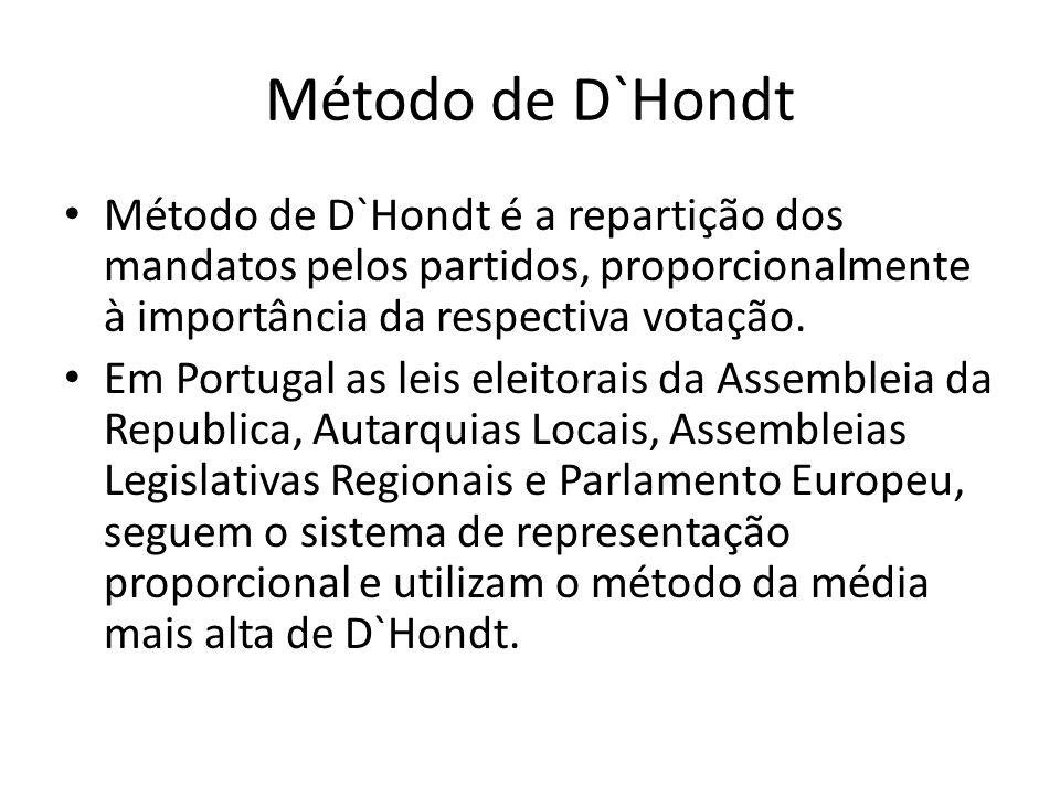 Método de D`Hondt Método de D`Hondt é a repartição dos mandatos pelos partidos, proporcionalmente à importância da respectiva votação. Em Portugal as