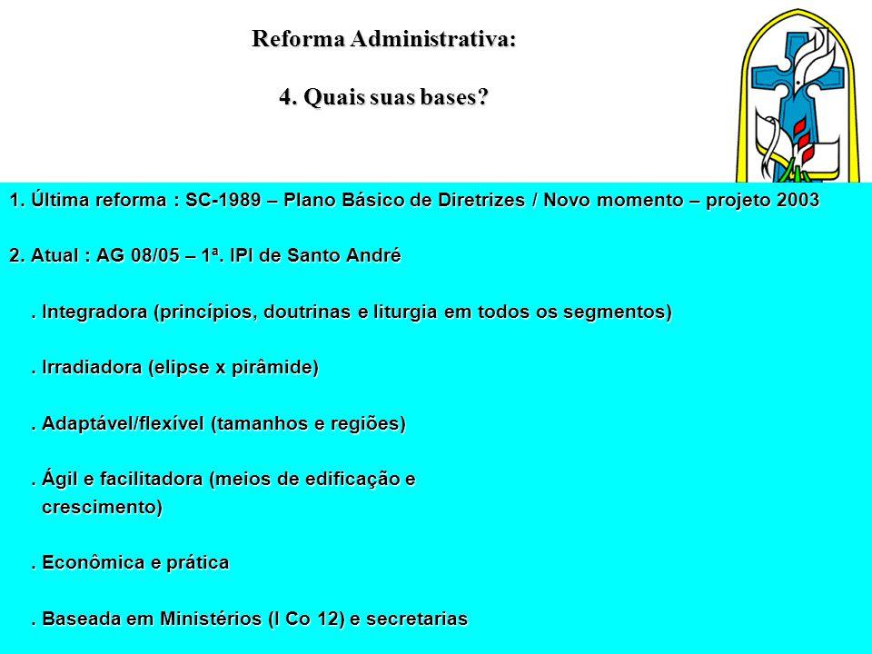 Reforma Administrativa: 4. Quais suas bases? 1. Última reforma : SC-1989 – Plano Básico de Diretrizes / Novo momento – projeto 2003 2. Atual : AG 08/0