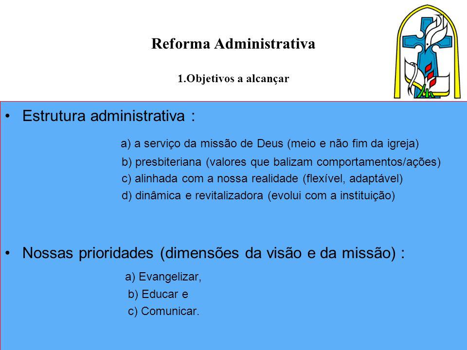 Reforma Administrativa 1.Objetivos a alcançar Estrutura administrativa : a) a serviço da missão de Deus (meio e não fim da igreja) b) presbiteriana (v