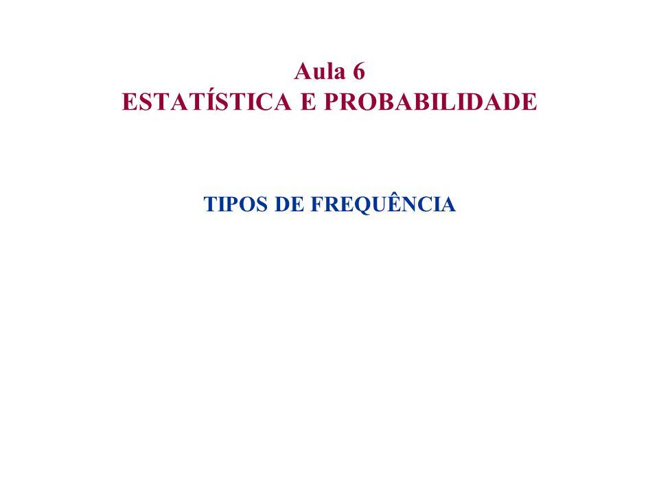 Aula 6 ESTATÍSTICA E PROBABILIDADE TIPOS DE FREQUÊNCIA