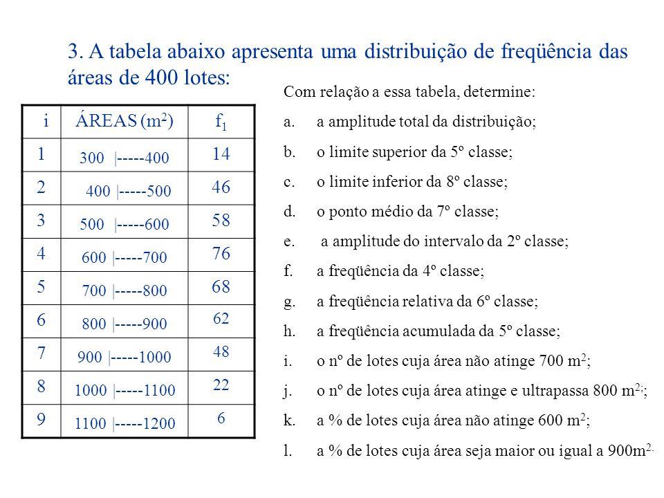 3. A tabela abaixo apresenta uma distribuição de freqüência das áreas de 400 lotes: iÁREAS (m 2 )f1f1 1 300 |-----400 14 2 400 |-----500 46 3 500 |---