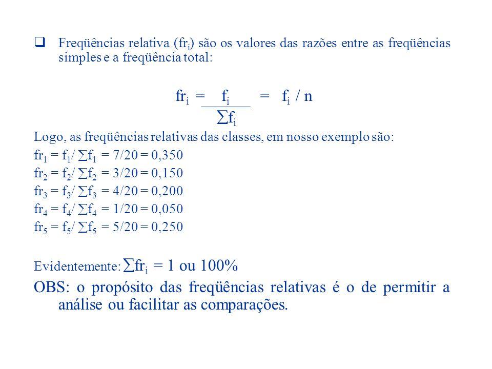  Freqüência acumulada (F i ) é o total das freqüências de todos os valores inferiores ao limite superior do intervalo de uma dada classe: F k = f 1 + f 2 +....+f k ou F k =  f i (i = 1,2,...k) Assim, no exemplo apresentado a freqüência acumulada corresponde à terceira classe é: 3 F3 =  f i = f 1 + f 2 + f 3 = 7 + 3+ 4 = 14, i =1 O que significa que existem 14 professores com idade inferir a 53 (limite superior do intervalo da terceira classe).