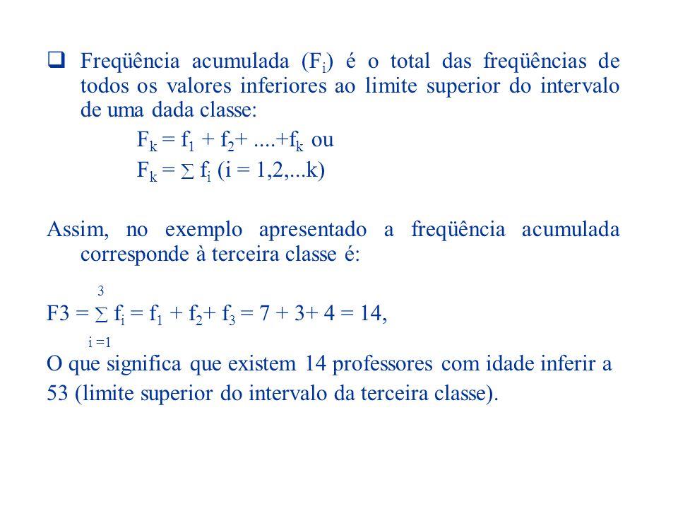  Freqüência acumulada relativa (Fr i ) de uma classe é a freqüência acumulada da classe, dividida pela freqüência total da distribuição: Fr i = F i = F i / n  f i Assim, no exemplo apresentado, para a terceira classe temos: Fr 3 = F 3 /  f i = 14 / 20 = 0,700