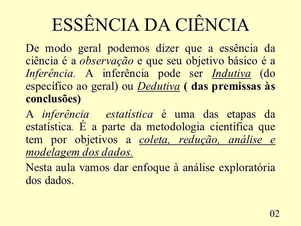 ESSÊNCIA DA CIÊNCIA De modo geral podemos dizer que a essência da ciência é a observação e que seu objetivo básico é a Inferência. A inferência pode s