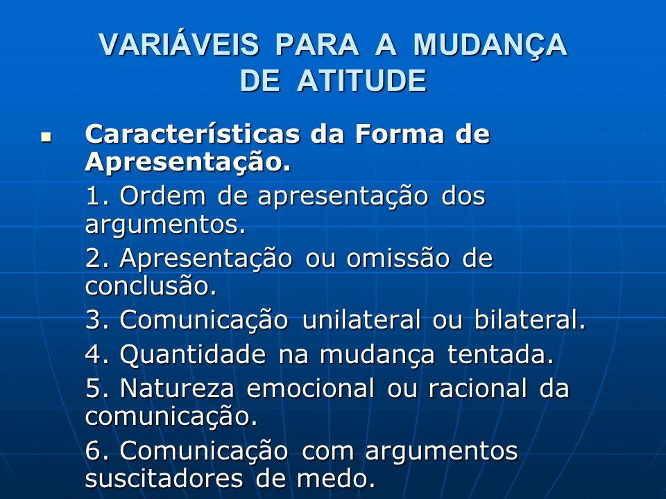 VARIÁVEIS PARA A MUDANÇA DE ATITUDE Características da Forma de Apresentação.