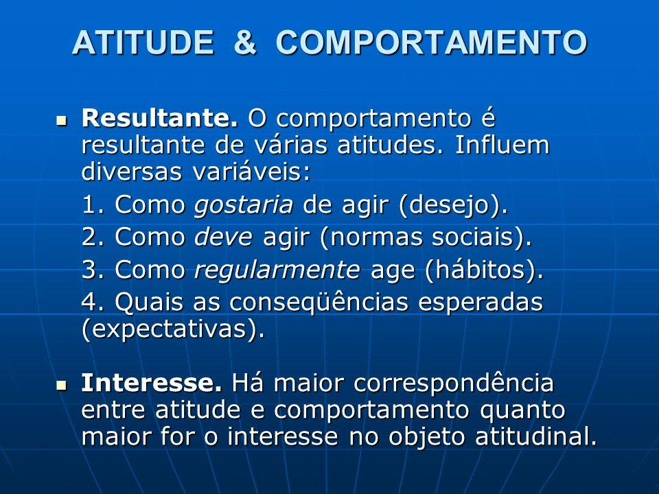 ATITUDE & COMPORTAMENTO Resultante. O comportamento é resultante de várias atitudes. Influem diversas variáveis: Resultante. O comportamento é resulta