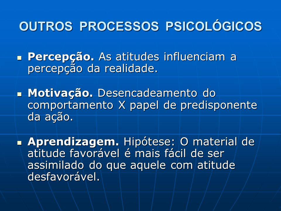 OUTROS PROCESSOS PSICOLÓGICOS Percepção.As atitudes influenciam a percepção da realidade.