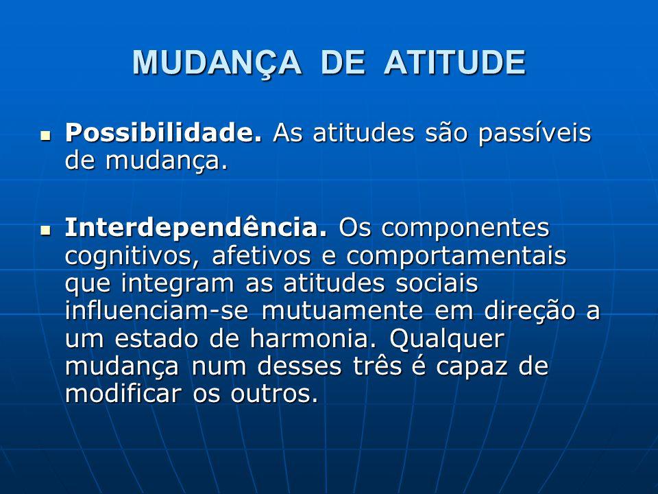 MUDANÇA DE ATITUDE Possibilidade. As atitudes são passíveis de mudança. Possibilidade. As atitudes são passíveis de mudança. Interdependência. Os comp