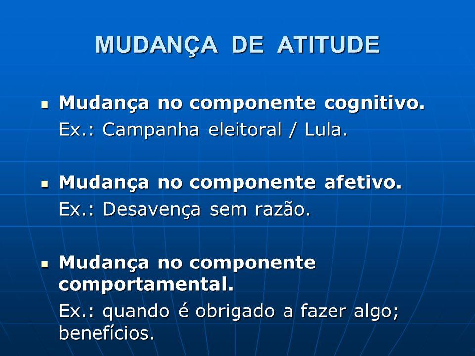 MUDANÇA DE ATITUDE Mudança no componente cognitivo. Mudança no componente cognitivo. Ex.: Campanha eleitoral / Lula. Mudança no componente afetivo. Mu