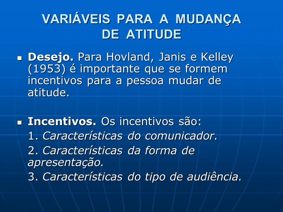 VARIÁVEIS PARA A MUDANÇA DE ATITUDE Desejo. Para Hovland, Janis e Kelley (1953) é importante que se formem incentivos para a pessoa mudar de atitude.