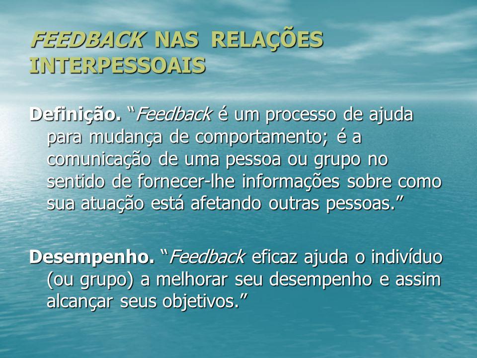 """FEEDBACK NAS RELAÇÕES INTERPESSOAIS Definição. """"Feedback é um processo de ajuda para mudança de comportamento; é a comunicação de uma pessoa ou grupo"""