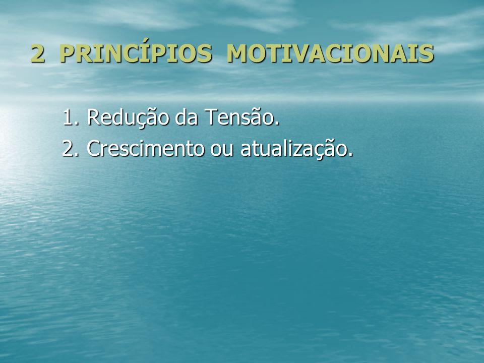 2 PRINCÍPIOS MOTIVACIONAIS 1. Redução da Tensão. 2. Crescimento ou atualização.