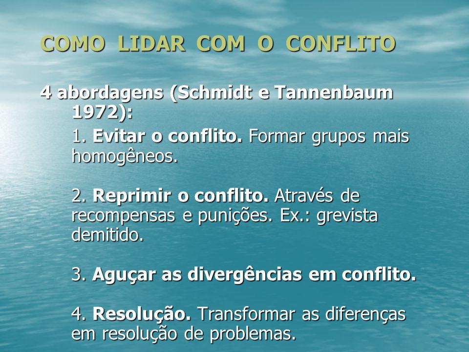 COMO LIDAR COM O CONFLITO A abordagem ao conflito depende de vários fatores: A abordagem ao conflito depende de vários fatores: 1.