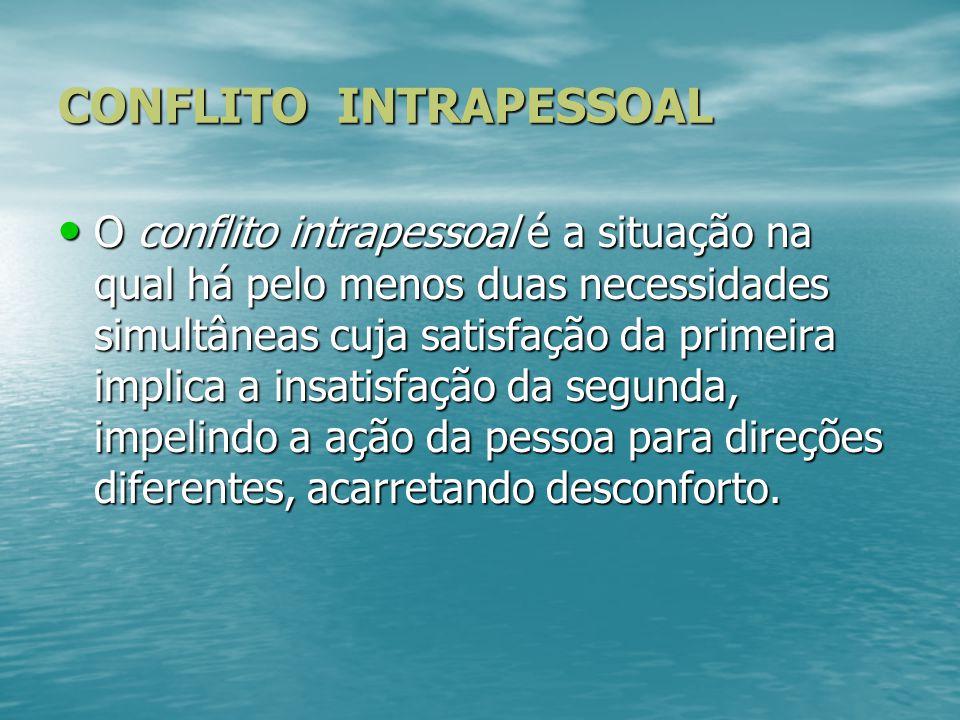 TAXOLOGIA Conflito intrapessoal. Conflito interpessoal.