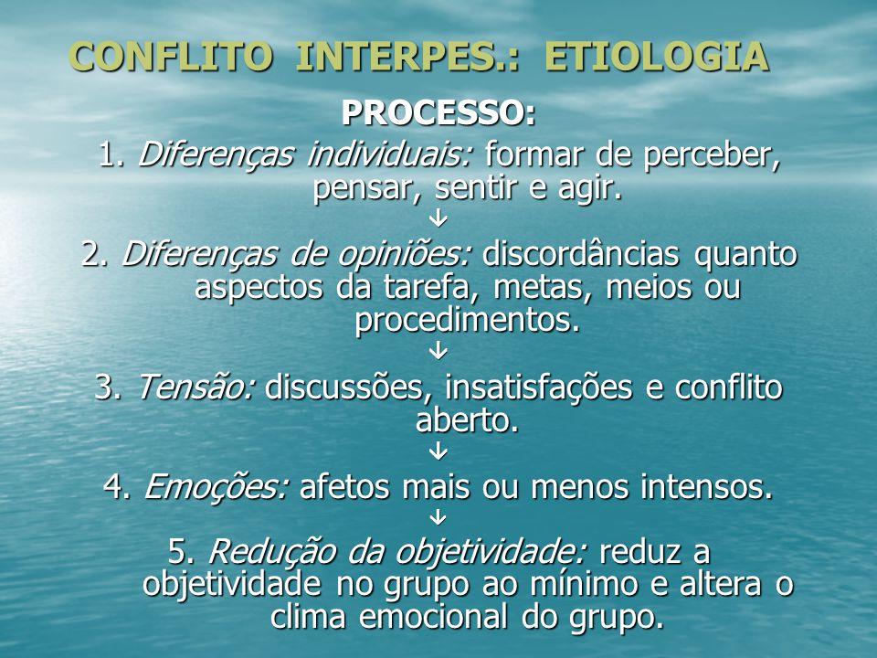 CONFLITO INTERPESSOAL Definição: O conflito interpessoal é a situação na qual duas ou mais pessoas divergem na percepção, avaliação e/ou proposta de ação sobre algum ponto em comum.