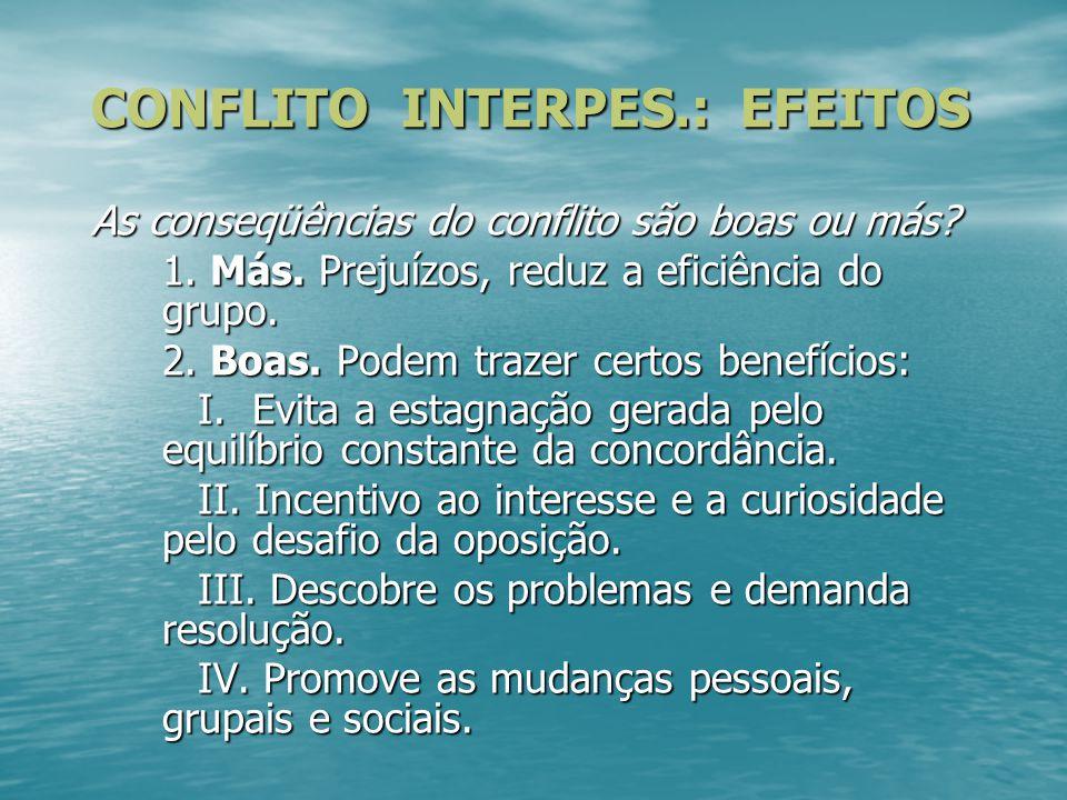 CONFLITO INTERPES.: EFEITOS As conseqüências do conflito são boas ou más.