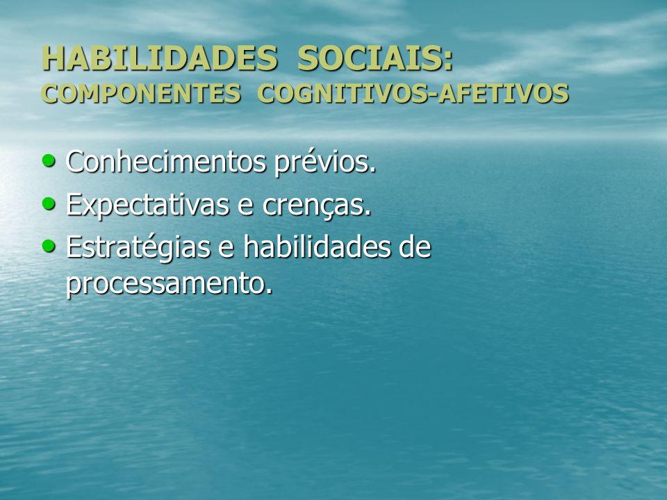 HABILIDADES SOCIAIS: COMPONENTES COGNITIVOS-AFETIVOS Conhecimentos prévios. Conhecimentos prévios. Expectativas e crenças. Expectativas e crenças. Est