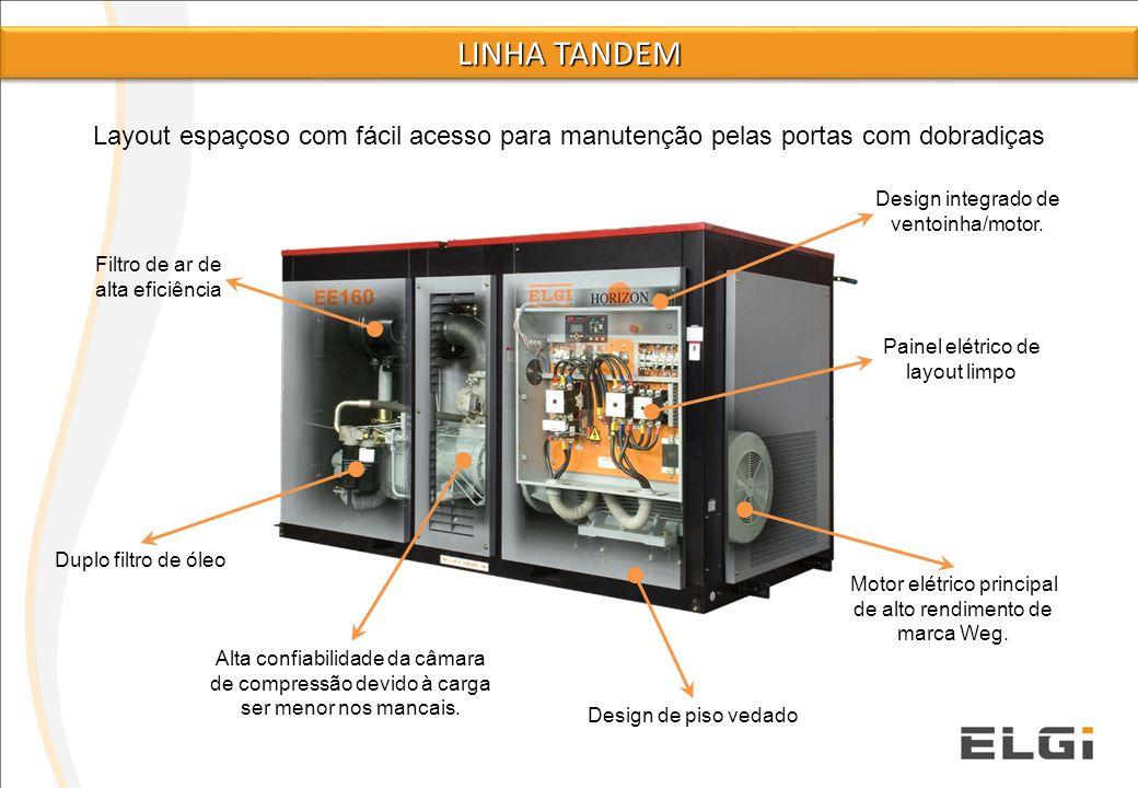 Layout espaçoso com fácil acesso para manutenção pelas portas com dobradiças Design de piso vedado LINHA TANDEM Motor elétrico principal de alto rendi