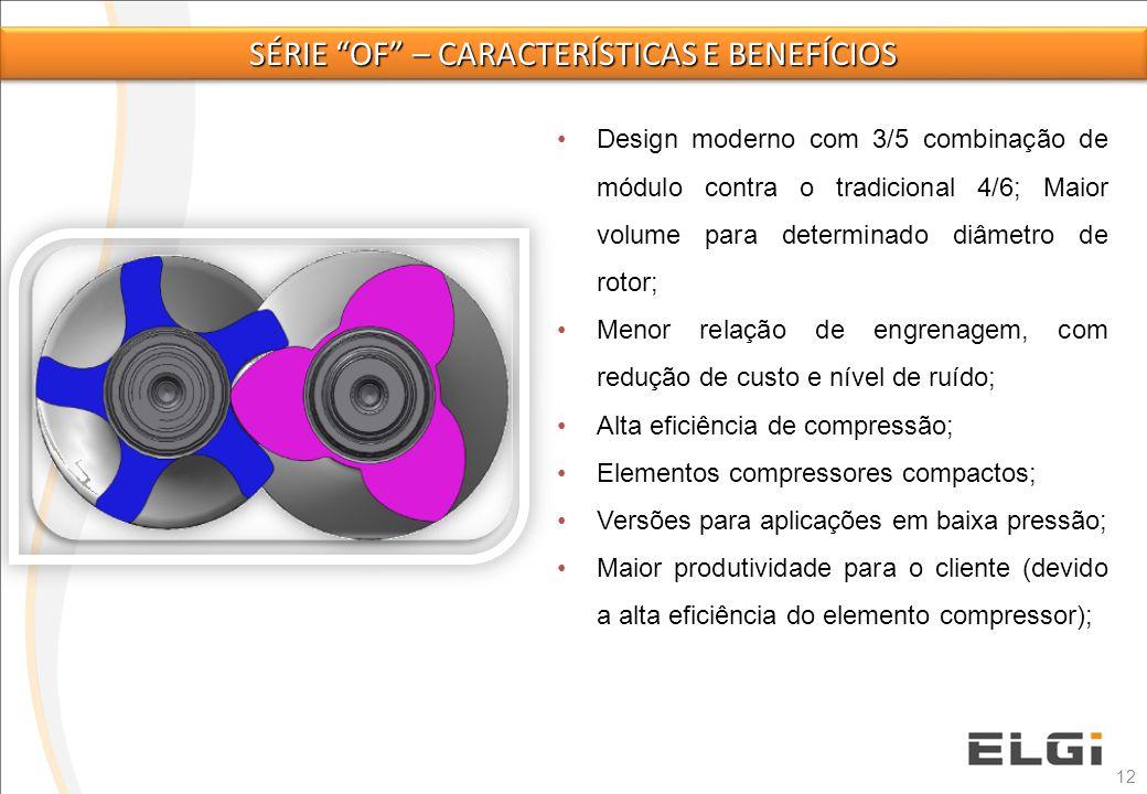 12 Design moderno com 3/5 combinação de módulo contra o tradicional 4/6; Maior volume para determinado diâmetro de rotor; Menor relação de engrenagem,