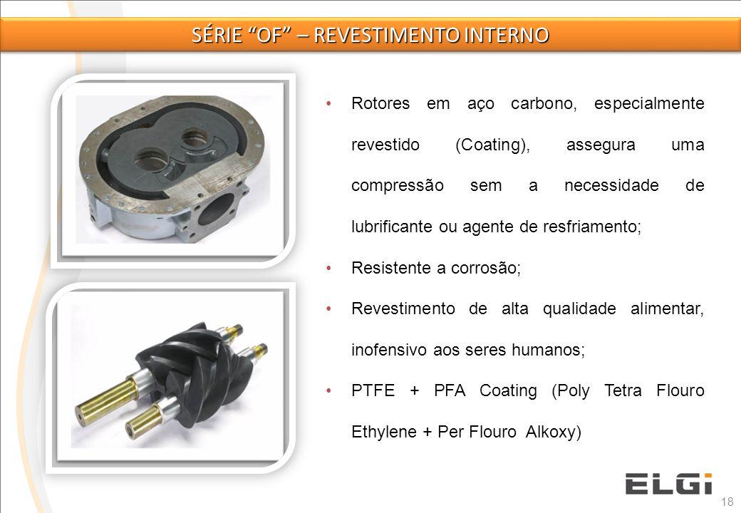 18 Rotores em aço carbono, especialmente revestido (Coating), assegura uma compressão sem a necessidade de lubrificante ou agente de resfriamento; Res