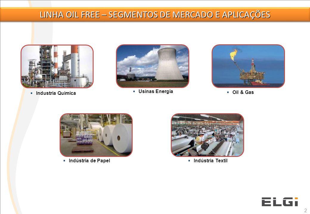  Usinas Energia  Industria Química  Oil & Gas  Indústria Textil  Indústria de Papel 2 LINHA OIL FREE – SEGMENTOS DE MERCADO E APLICAÇÕES