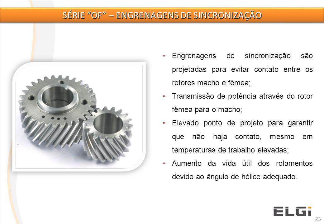 23 Engrenagens de sincronização são projetadas para evitar contato entre os rotores macho e fêmea; Transmissão de potência através do rotor fêmea para