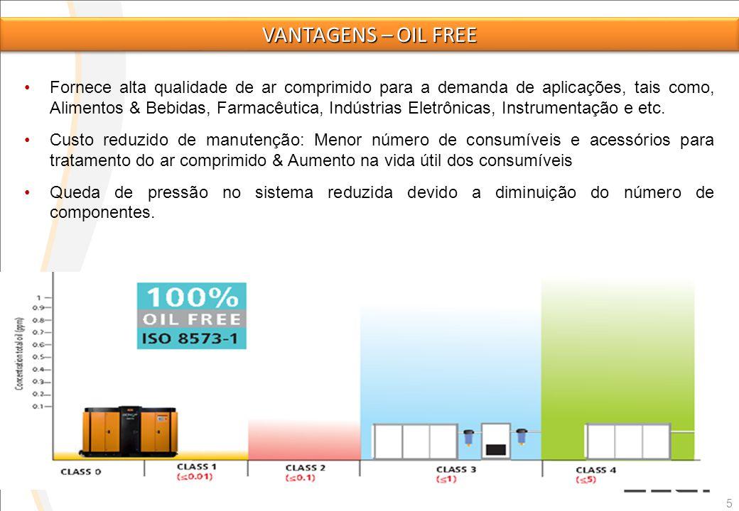 5 Fornece alta qualidade de ar comprimido para a demanda de aplicações, tais como, Alimentos & Bebidas, Farmacêutica, Indústrias Eletrônicas, Instrume