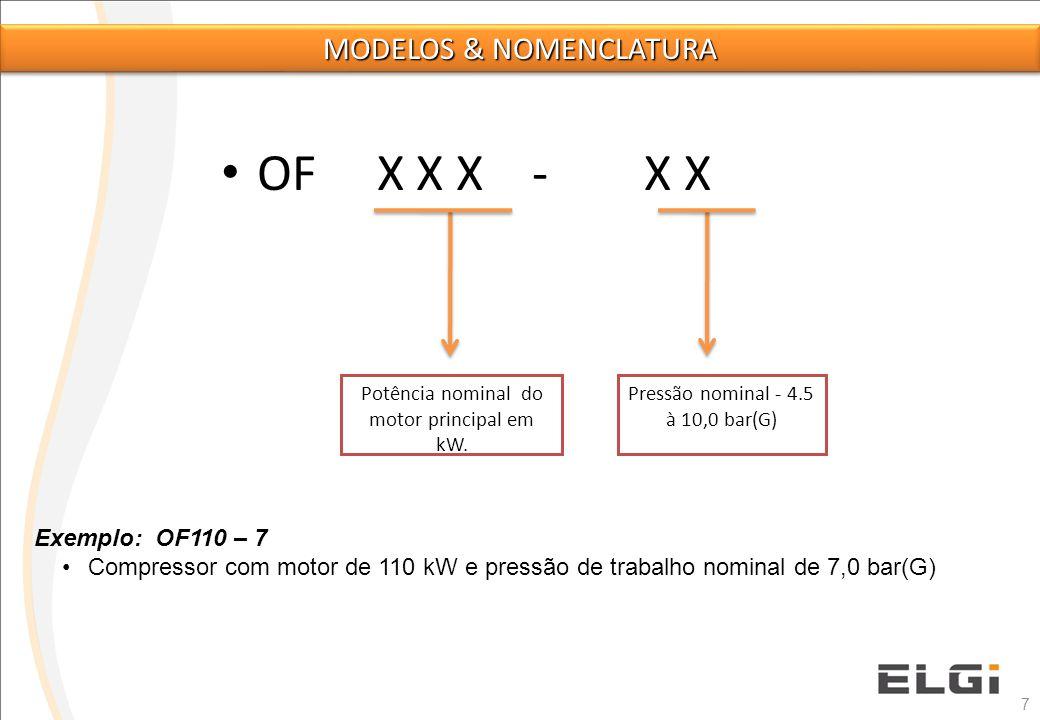 7 OF X X X - X X Potência nominal do motor principal em kW. Pressão nominal - 4.5 à 10,0 bar(G) Exemplo: OF110 – 7 Compressor com motor de 110 kW e pr