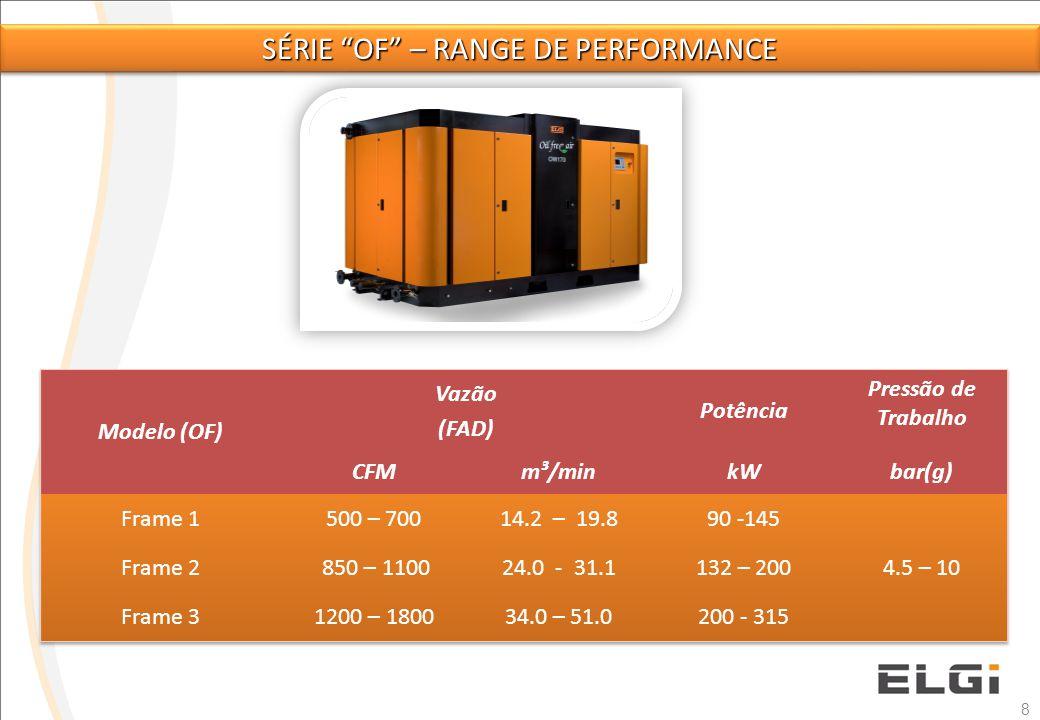 9 Maior vazão (η) Compatível com baixa e alta tensão, motor de alta eficiência.