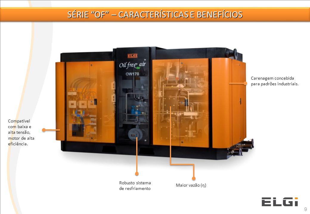 9 Maior vazão (η) Compatível com baixa e alta tensão, motor de alta eficiência. Robusto sistema de resfriamento Carenagem concebida para padrões indus