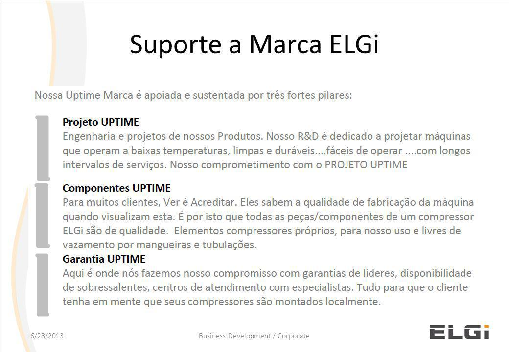 Suporte a Marca ELGi 6/28/2013Business Development / Corporate