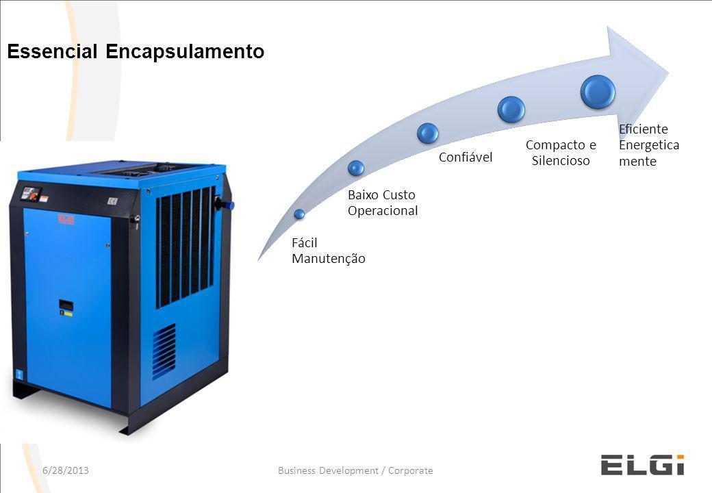 Fácil Manutenção Baixo Custo Operacional Confiável Compacto e Silencioso Eficiente Energetica mente 6/28/2013Business Development / Corporate Essencial Encapsulamento
