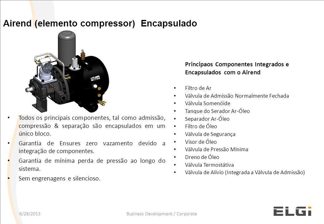 Todos os principais componentes, tal como admissão, compressão & separação são encapsulados em um único bloco.