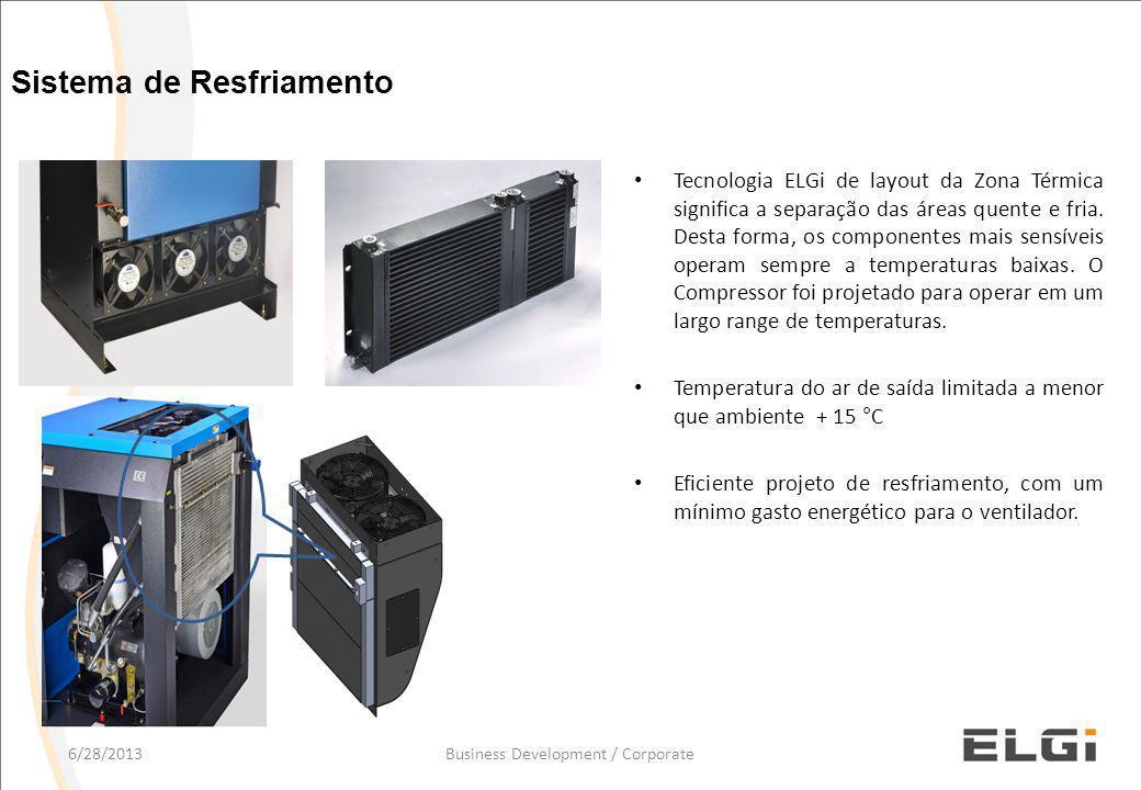 Tecnologia ELGi de layout da Zona Térmica significa a separação das áreas quente e fria.