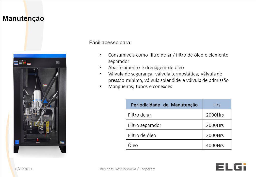 Fácil acesso para: Consumíveis como filtro de ar / filtro de óleo e elemento separador Abastecimento e drenagem de óleo Válvula de segurança, válvula termostática, válvula de pressão mínima, válvula solenóide e válvula de admissão Mangueiras, tubos e conexões Periodicidade de ManutençãoHrs Filtro de ar 2000Hrs Filtro separador 2000Hrs Filtro de óleo 2000Hrs Óleo 4000Hrs 6/28/2013Business Development / Corporate Manutenção