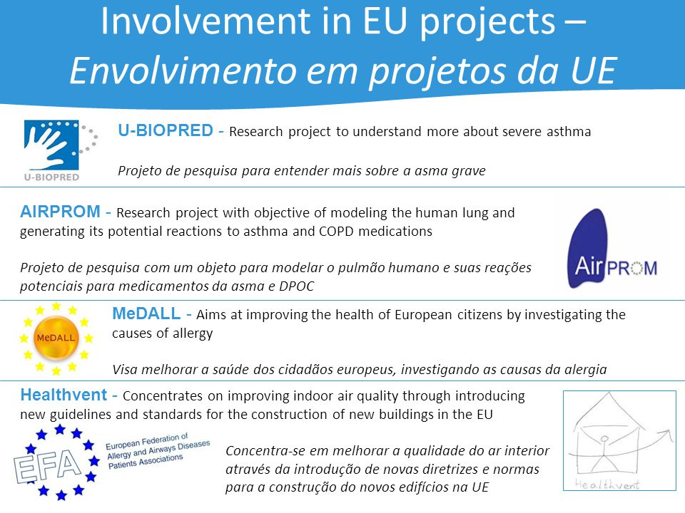 Involvement in EU projects – Envolvimento em projetos da UE U-BIOPRED - Research project to understand more about severe asthma Projeto de pesquisa para entender mais sobre a asma grave AIRPROM - Research project with objective of modeling the human lung and generating its potential reactions to asthma and COPD medications Projeto de pesquisa com um objeto para modelar o pulmão humano e suas reações potenciais para medicamentos da asma e DPOC MeDALL - Aims at improving the health of European citizens by investigating the causes of allergy Visa melhorar a saúde dos cidadãos europeus, investigando as causas da alergia Healthvent - Concentrates on improving indoor air quality through introducing new guidelines and standards for the construction of new buildings in the EU Concentra-se em melhorar a qualidade do ar interior através da introdução de novas diretrizes e normas para a construção do novos edifícios na UE