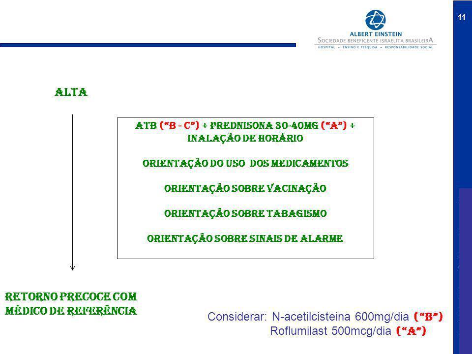 Medicina Diagnóstica e Preventiva 11 ALTA Atb ( b - C ) + PREDNISONA 30-40MG ( A ) + INALAÇÃO DE HORÁRIO ORIENTAÇÃO DO USO DOS MEDICAMENTOS Orientação sobre vacinação Orientação sobre tabagismo Orientação sobre sinais de alarme RETORNO PRECOCE COM MÉDICO DE referência Considerar: N-acetilcisteina 600mg/dia ( B ) Roflumilast 500mcg/dia ( A )